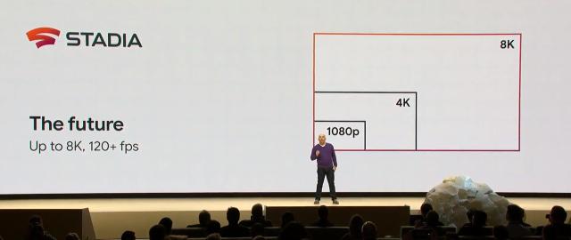 谷歌云游戏平台支持4K.png